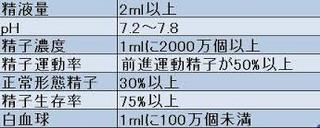 精液検査項目.jpg